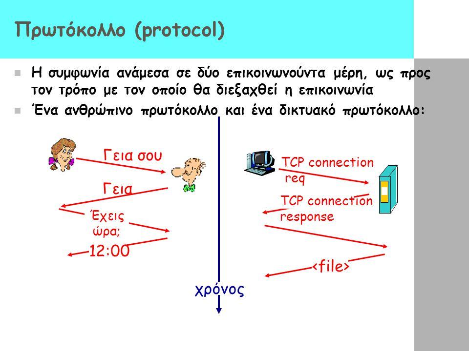 Πρωτόκολλο (protocol)  Η συμφωνία ανάμεσα σε δύο επικοινωνούντα μέρη, ως προς τον τρόπο με τον οποίο θα διεξαχθεί η επικοινωνία  Ένα ανθρώπινο πρωτό
