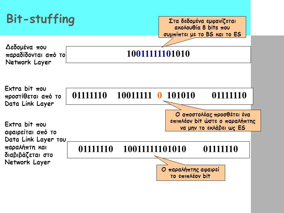 Bit-stuffing 10011111101010 Δεδομένα που παραδίδονται από το Network Layer 01111110 10011111 0 101010 01111110 Extra bit που προστίθεται από το Data L