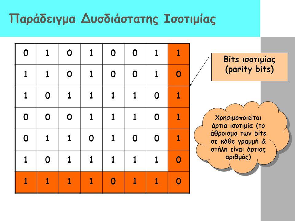 Παράδειγμα Δυσδιάστατης Ισοτιμίας 01010011 11010010 10111101 00011101 01101001 10111110 11110110 Χρησιμοποιείται άρτια ισοτιμία (το άθροισμα των bits