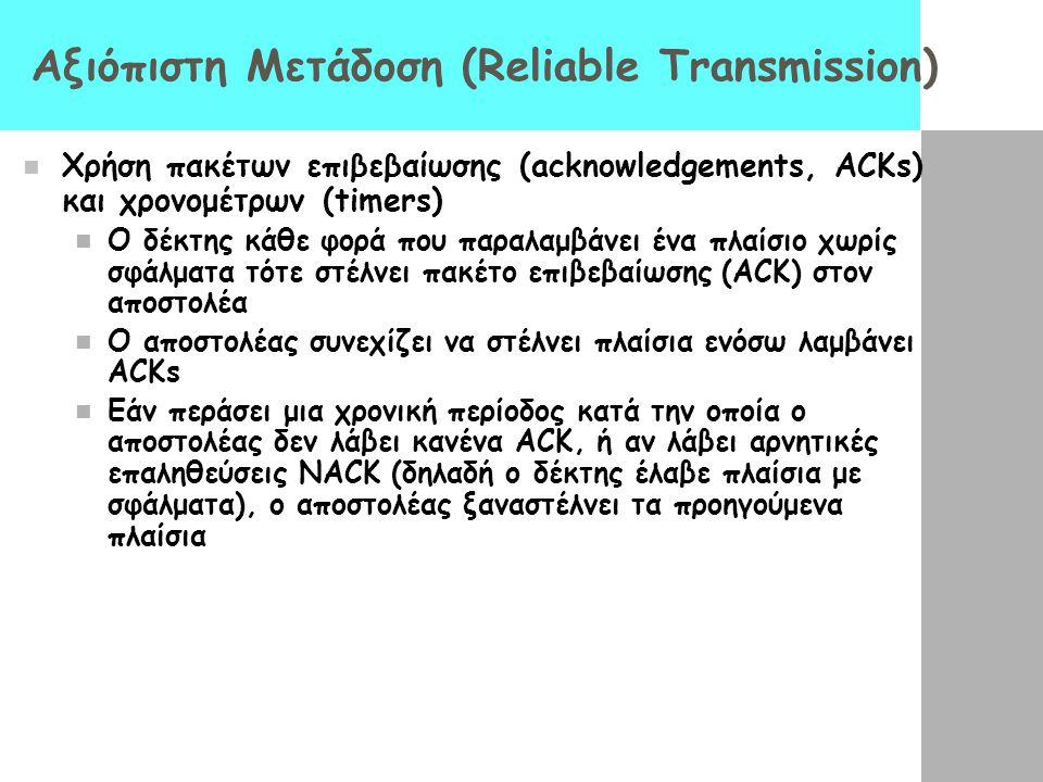 Αξιόπιστη Μετάδοση (Reliable Transmission)  Χρήση πακέτων επιβεβαίωσης (acknowledgements, ACKs) και χρονομέτρων (timers)  Ο δέκτης κάθε φορά που παρ