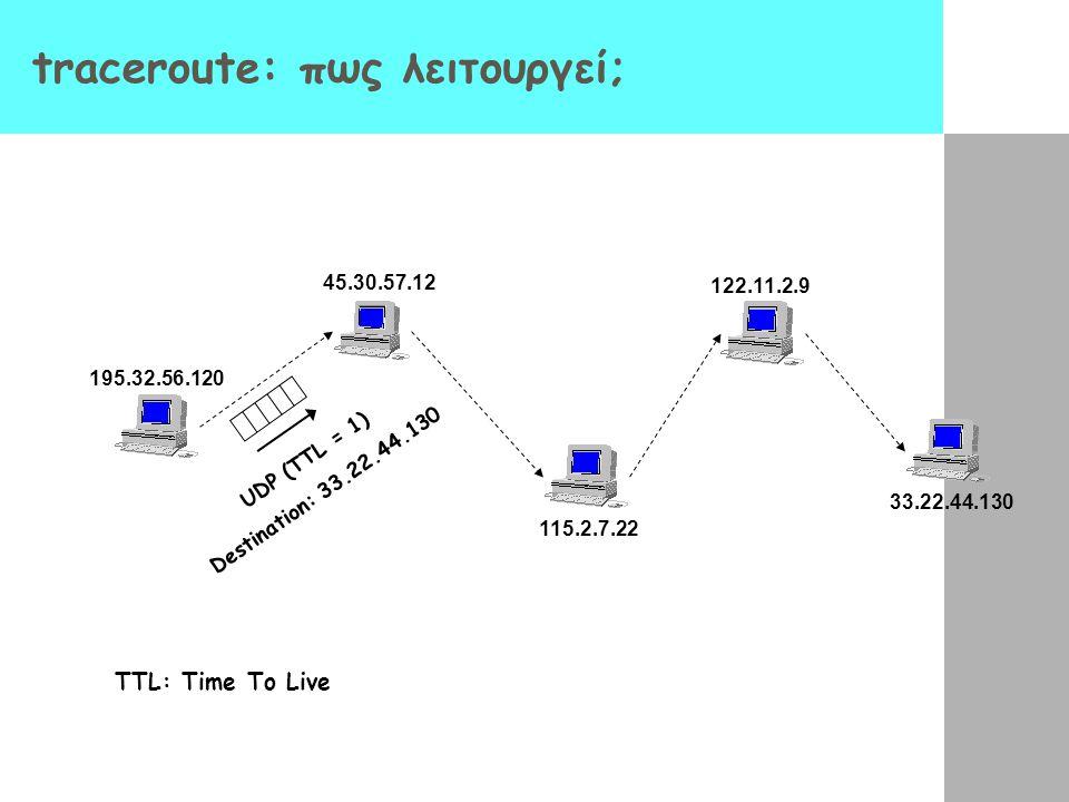 traceroute: πως λειτουργεί; UDP (TTL = 1) Destination: 33.22.44.130 195.32.56.120 45.30.57.12 115.2.7.22 122.11.2.9 33.22.44.130 TTL: Time To Live
