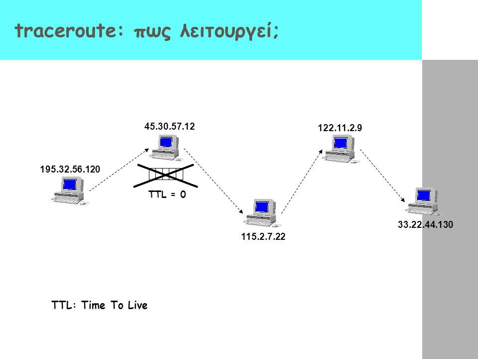 traceroute: πως λειτουργεί; TTL = 0 195.32.56.120 45.30.57.12 115.2.7.22 122.11.2.9 33.22.44.130 TTL: Time To Live