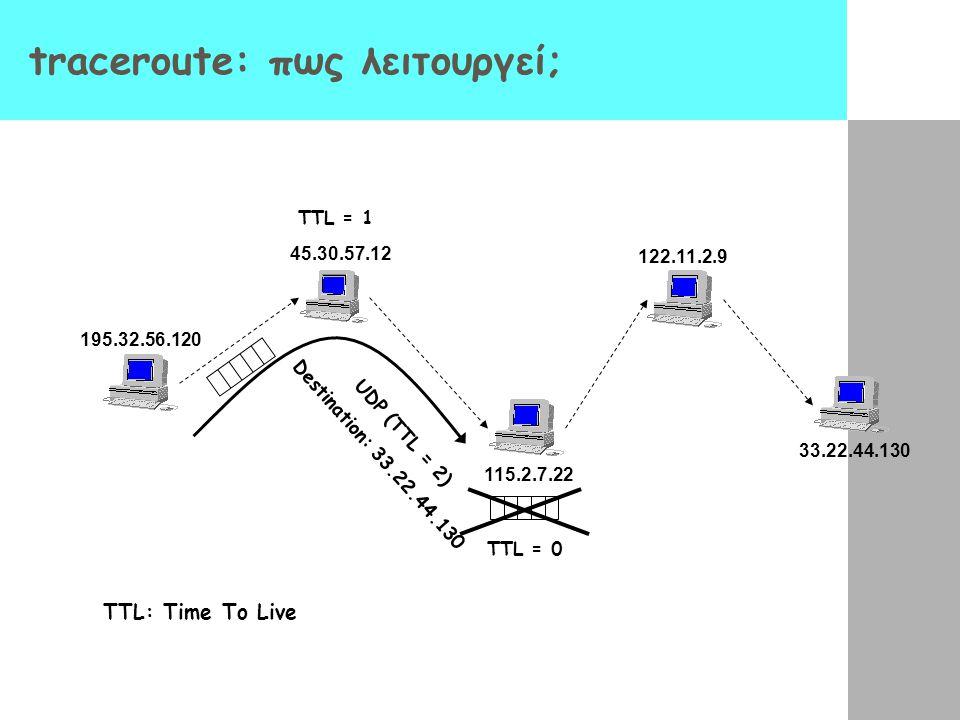 traceroute: πως λειτουργεί; UDP (TTL = 2) Destination: 33.22.44.130 195.32.56.120 45.30.57.12 115.2.7.22 122.11.2.9 33.22.44.130 TTL: Time To Live TTL
