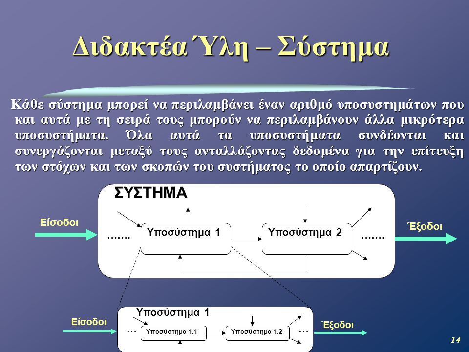 14 Κάθε σύστημα μπορεί να περιλαμβάνει έναν αριθμό υποσυστημάτων που και αυτά με τη σειρά τους μπορούν να περιλαμβάνουν άλλα μικρότερα υποσυστήματα. Ό