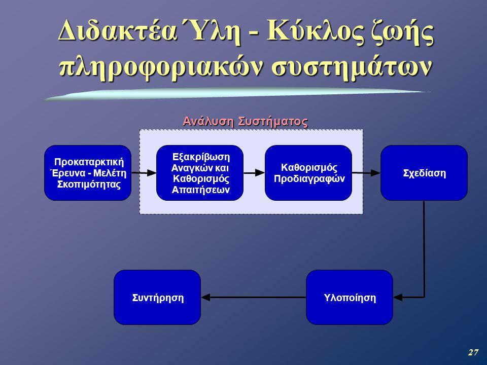 27 Προκαταρκτική Έρευνα - Μελέτη Σκοπιμότητας Εξακρίβωση Αναγκών και Καθορισμός Απαιτήσεων Καθορισμός Προδιαγραφών Σχεδίαση ΥλοποίησηΣυντήρηση Ανάλυση Συστήματος Διδακτέα Ύλη - Κύκλος ζωής πληροφοριακών συστημάτων