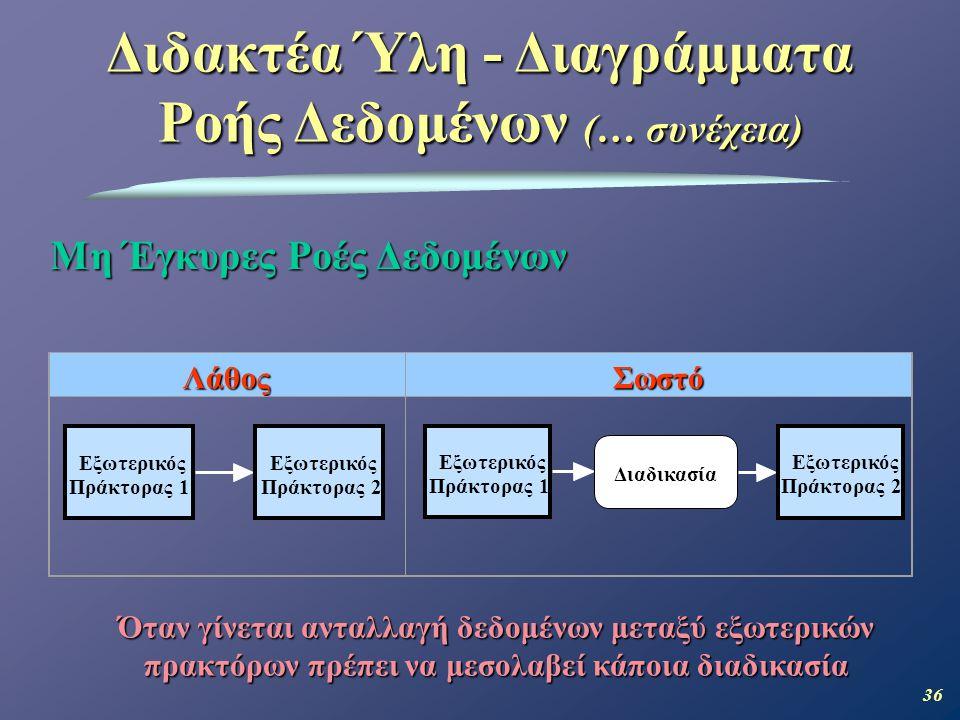36 Μη Έγκυρες Ροές Δεδομένων Εξωτερικός Πράκτορας 1 Εξωτερικός Πράκτορας 2 Διαδικασία Εξωτερικός Πράκτορας 1 Εξωτερικός Πράκτορας 2 ΛάθοςΣωστό Όταν γίνεται ανταλλαγή δεδομένων μεταξύ εξωτερικών πρακτόρων πρέπει να μεσολαβεί κάποια διαδικασία Διδακτέα Ύλη - Διαγράμματα Ροής Δεδομένων (… συνέχεια)