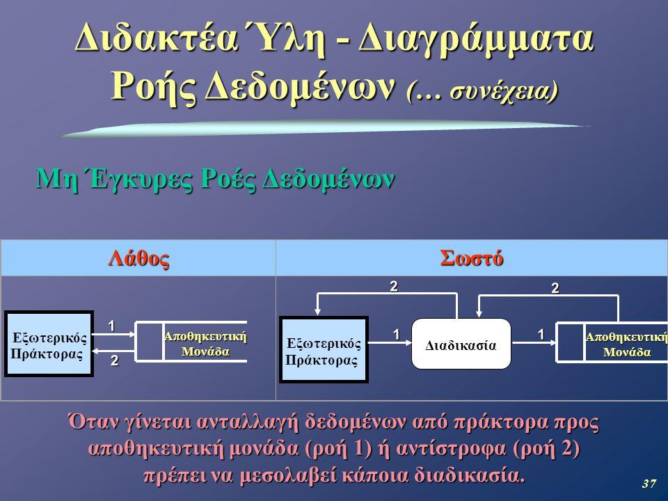 37 Μη Έγκυρες Ροές Δεδομένων ΛάθοςΣωστό 2 1 Εξωτερικός Πράκτορας Αποθηκευτική Μονάδα Διαδικασία Εξωτερικός Πράκτορας 11 Αποθηκευτική Μονάδα 2 2 Όταν γίνεται ανταλλαγή δεδομένων από πράκτορα προς αποθηκευτική μονάδα (ροή 1) ή αντίστροφα (ροή 2) πρέπει να μεσολαβεί κάποια διαδικασία.