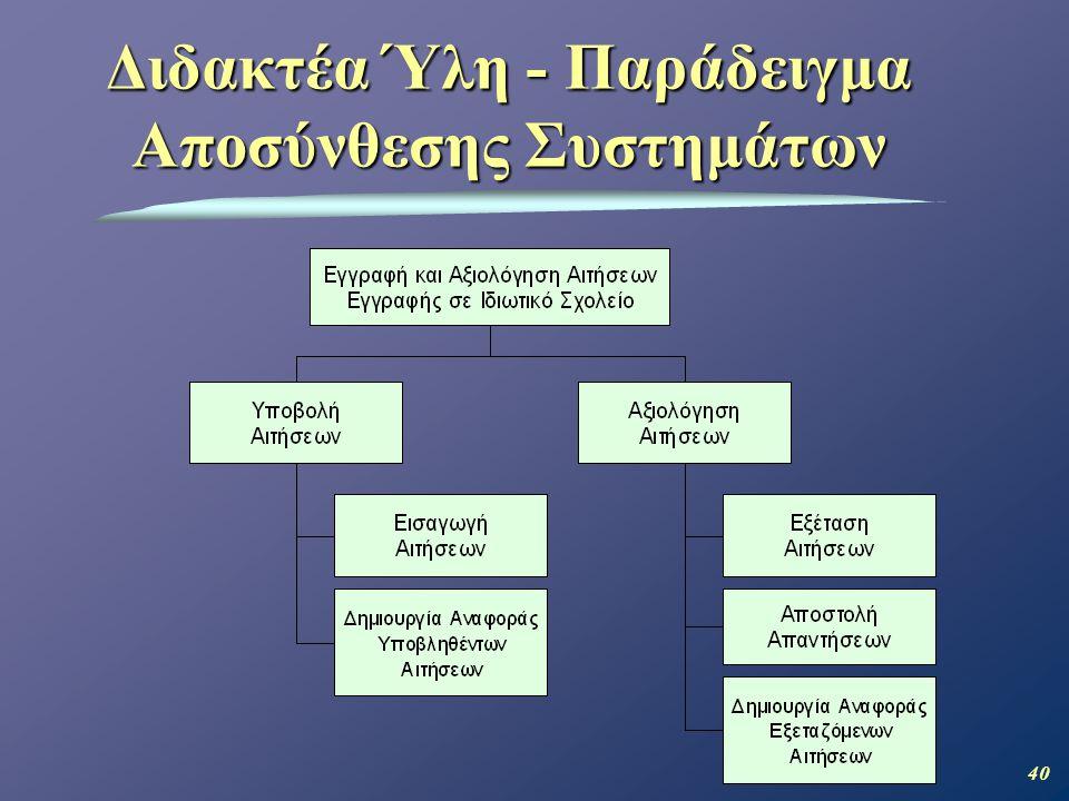 40 Διδακτέα Ύλη - Παράδειγμα Αποσύνθεσης Συστημάτων