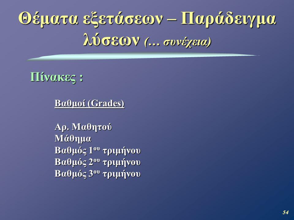 54 Θέματα εξετάσεων – Παράδειγμα λύσεων (… συνέχεια) Πίνακες : Βαθμοί (Grades) Αρ. Μαθητού Μάθημα Βαθμός 1 ου τριμήνου Βαθμός 2 ου τριμήνου Βαθμός 3 ο