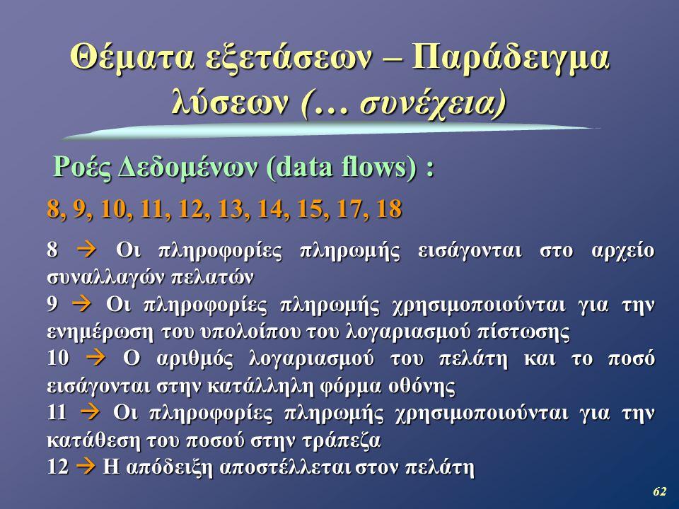 62 Θέματα εξετάσεων – Παράδειγμα λύσεων (… συνέχεια) Ροές Δεδομένων (data flows) : 8, 9, 10, 11, 12, 13, 14, 15, 17, 18 8  Οι πληροφορίες πληρωμής εισάγονται στο αρχείο συναλλαγών πελατών 9  Οι πληροφορίες πληρωμής χρησιμοποιούνται για την ενημέρωση του υπολοίπου του λογαριασμού πίστωσης 10  Ο αριθμός λογαριασμού του πελάτη και το ποσό εισάγονται στην κατάλληλη φόρμα οθόνης 11  Οι πληροφορίες πληρωμής χρησιμοποιούνται για την κατάθεση του ποσού στην τράπεζα 12  Η απόδειξη αποστέλλεται στον πελάτη