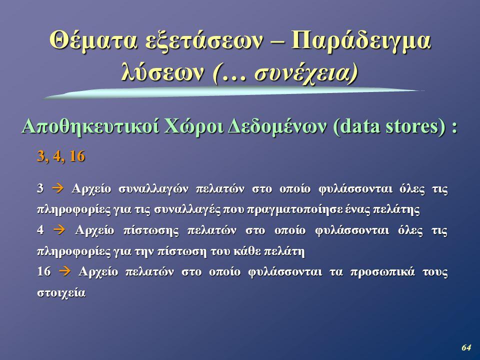 64 Θέματα εξετάσεων – Παράδειγμα λύσεων (… συνέχεια) Αποθηκευτικοί Χώροι Δεδομένων (data stores) : 3, 4, 16 3  Αρχείο συναλλαγών πελατών στο οποίο φυλάσσονται όλες τις πληροφορίες για τις συναλλαγές που πραγματοποίησε ένας πελάτης 4  Αρχείο πίστωσης πελατών στο οποίο φυλάσσονται όλες τις πληροφορίες για την πίστωση του κάθε πελάτη 16  Αρχείο πελατών στο οποίο φυλάσσονται τα προσωπικά τους στοιχεία