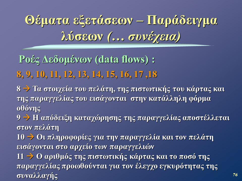 76 Θέματα εξετάσεων – Παράδειγμα λύσεων (… συνέχεια) Ροές Δεδομένων (data flows) : 8, 9, 10, 11, 12, 13, 14, 15, 16, 17,18 8  Τα στοιχεία του πελάτη, της πιστωτικής του κάρτας και της παραγγελίας του εισάγονται στην κατάλληλη φόρμα οθόνης 9  Η απόδειξη καταχώρησης της παραγγελίας αποστέλλεται στον πελάτη 10  Οι πληροφορίες για την παραγγελία και τον πελάτη εισάγονται στο αρχείο των παραγγελιών 11  Ο αριθμός της πιστωτικής κάρτας και το ποσό της παραγγελίας προωθούνται για τον έλεγχο εγκυρότητας της συναλλαγής