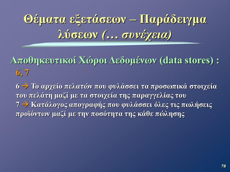 78 Θέματα εξετάσεων – Παράδειγμα λύσεων (… συνέχεια) Αποθηκευτικοί Χώροι Δεδομένων (data stores) : 6, 7 6  Το αρχείο πελατών που φυλάσσει τα προσωπικά στοιχεία του πελάτη μαζί με τα στοιχεία της παραγγελίας του 7  Κατάλογος απογραφής που φυλάσσει όλες τις πωλήσεις προϊόντων μαζί με την ποσότητα της κάθε πώλησης