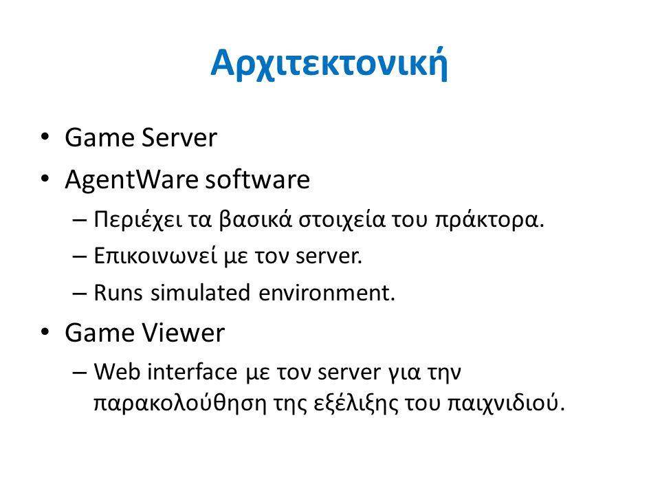 Αρχιτεκτονική • Game Server • AgentWare software – Περιέχει τα βασικά στοιχεία του πράκτορα.