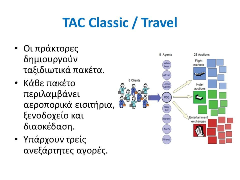 TAC Classic / Travel • Οι πράκτορες δημιουργούν ταξιδιωτικά πακέτα.
