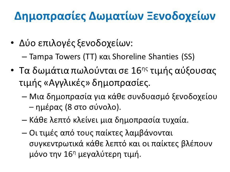 Δημοπρασίες Δωματίων Ξενοδοχείων • Δύο επιλογές ξενοδοχείων: – Tampa Towers (TT) και Shoreline Shanties (SS) • Τα δωμάτια πωλούνται σε 16 ης τιμής αύξουσας τιμής «Αγγλικές» δημοπρασίες.