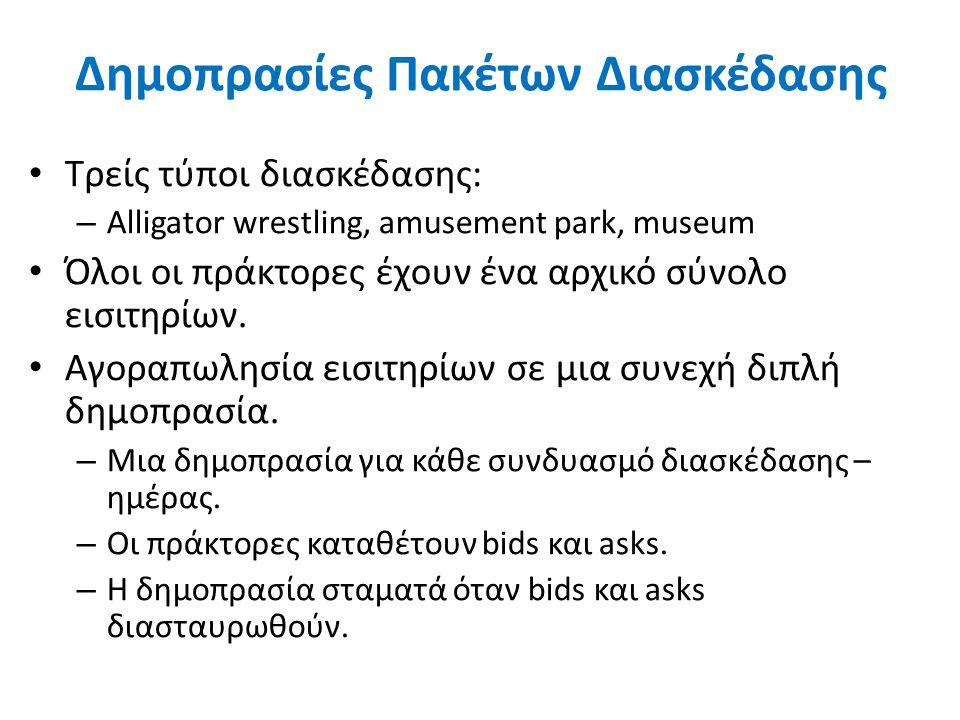 Δημοπρασίες Πακέτων Διασκέδασης • Τρείς τύποι διασκέδασης: – Alligator wrestling, amusement park, museum • Όλοι οι πράκτορες έχουν ένα αρχικό σύνολο εισιτηρίων.