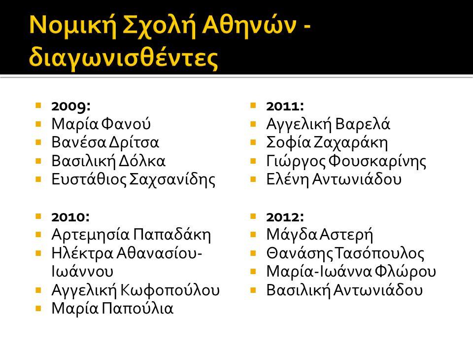  2009:  Μαρία Φανού  Βανέσα Δρίτσα  Βασιλική Δόλκα  Ευστάθιος Σαχσανίδης  2010:  Αρτεμησία Παπαδάκη  Ηλέκτρα Αθανασίου- Ιωάννου  Αγγελική Κωφοπούλου  Μαρία Παπούλια  2011:  Αγγελική Βαρελά  Σοφία Ζαχαράκη  Γιώργος Φουσκαρίνης  Ελένη Αντωνιάδου  2012:  Μάγδα Αστερή  Θανάσης Τασόπουλος  Μαρία-Ιωάννα Φλώρου  Βασιλική Αντωνιάδου