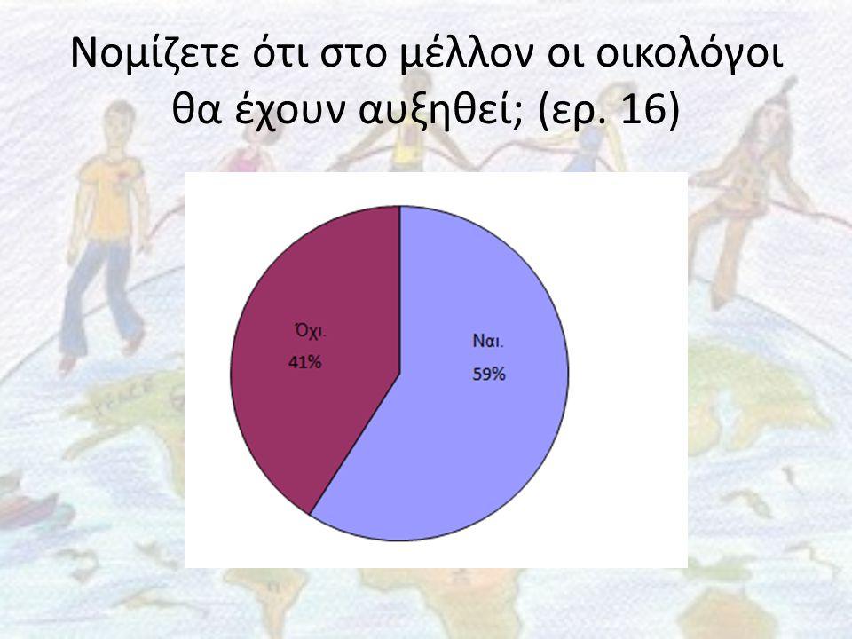 Νομίζετε ότι στο μέλλον οι οικολόγοι θα έχουν αυξηθεί; (ερ. 16)