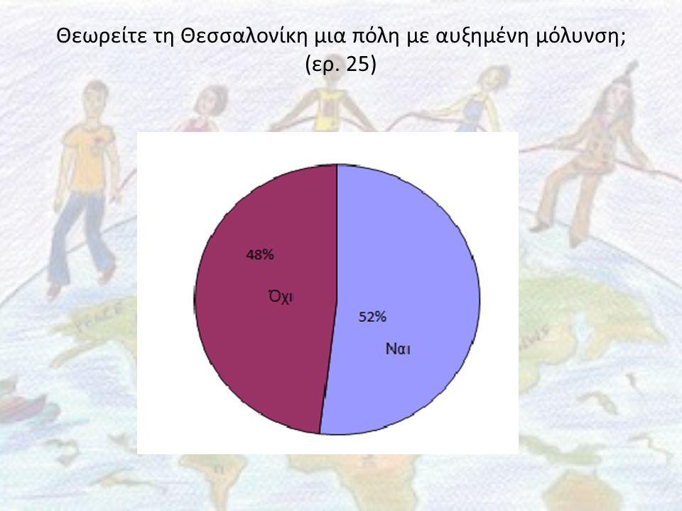 Θεωρείτε τη Θεσσαλονίκη μια πόλη με αυξημένη μόλυνση; (ερ. 25)