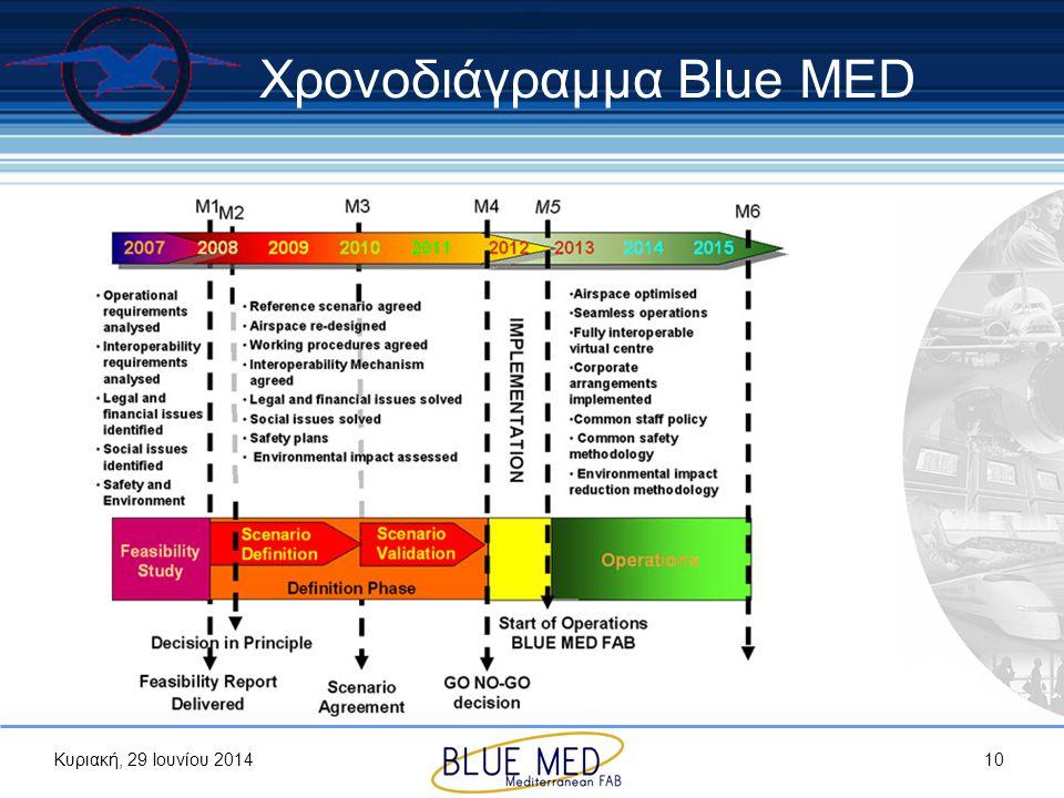 Κυριακή, 29 Ιουνίου 2014 Χρονοδιάγραμμα Blue MED 10