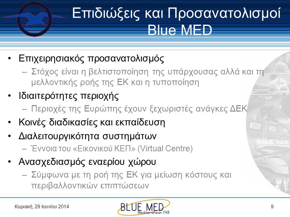 Κυριακή, 29 Ιουνίου 2014 Επιδιώξεις και Προσανατολισμοί Blue MED •Επιχειρησιακός προσανατολισμός –Στόχος είναι η βελτιστοποίηση της υπάρχουσας αλλά κα
