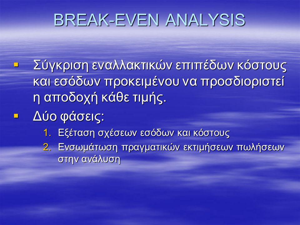 BREAK-EVEN ANALYSIS  Σύγκριση εναλλακτικών επιπέδων κόστους και εσόδων προκειμένου να προσδιοριστεί η αποδοχή κάθε τιμής.  Δύο φάσεις: 1.Εξέταση σχέ