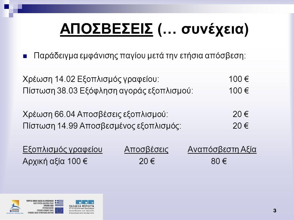 3 ΑΠΟΣΒΕΣΕΙΣ (… συνέχεια) ΠΠαράδειγμα εμφάνισης παγίου μετά την ετήσια απόσβεση: Χρέωση 14.02 Εξοπλισμός γραφείου:100 € Πίστωση 38.03 Εξόφληση αγορά