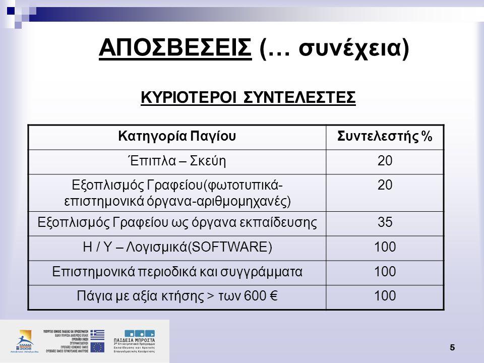 5 ΚΥΡΙΟΤΕΡΟΙ ΣΥΝΤΕΛΕΣΤΕΣ ΑΠΟΣΒΕΣΕΙΣ (… συνέχεια) Κατηγορία ΠαγίουΣυντελεστής % Έπιπλα – Σκεύη20 Εξοπλισμός Γραφείου(φωτοτυπικά- επιστημονικά όργανα-αρ