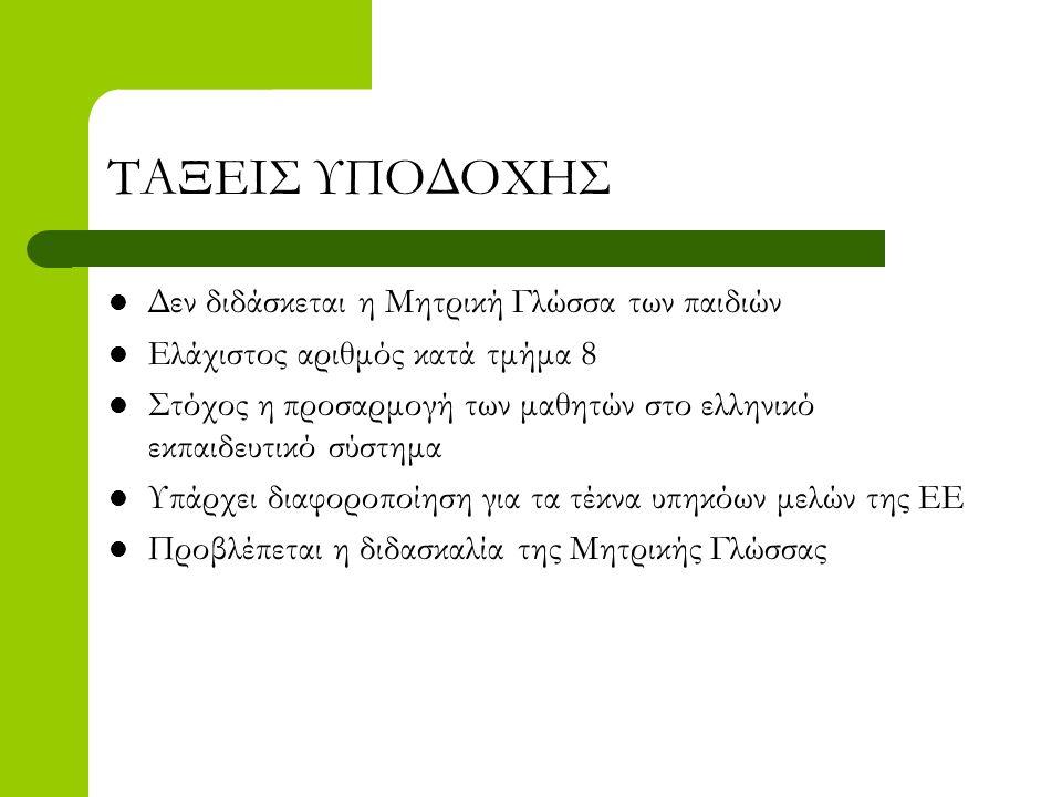 ΤΑΞΕΙΣ ΥΠΟΔΟΧΗΣ  Δεν διδάσκεται η Μητρική Γλώσσα των παιδιών  Ελάχιστος αριθμός κατά τμήμα 8  Στόχος η προσαρμογή των μαθητών στο ελληνικό εκπαιδευ