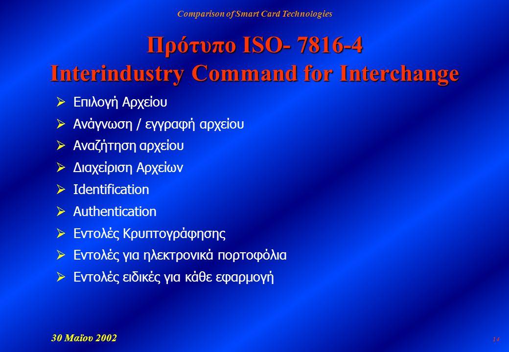 Comparison of Smart Card Technologies 30 Μαϊου 2002 14 Πρότυπο ISO- 7816-4 Interindustry Command for Interchange  Επιλογή Αρχείου  Ανάγνωση / εγγραφή αρχείου  Αναζήτηση αρχείου  Διαχείριση Αρχείων  Identification  Authentication  Εντολές Κρυπτογράφησης  Εντολές για ηλεκτρονικά πορτοφόλια  Εντολές ειδικές για κάθε εφαρμογή