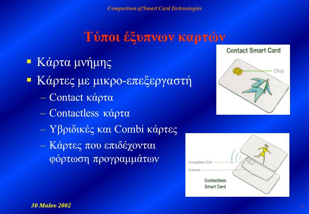 Comparison of Smart Card Technologies 30 Μαϊου 2002 4 Τύποι έξυπνων καρτών  Κάρτα μνήμης  Κάρτες με μικρο-επεξεργαστή –Contact κάρτα –Contactless κάρτα –Υβριδικές και Combi κάρτες –Κάρτες που επιδέχονται φόρτωση προγραμμάτων