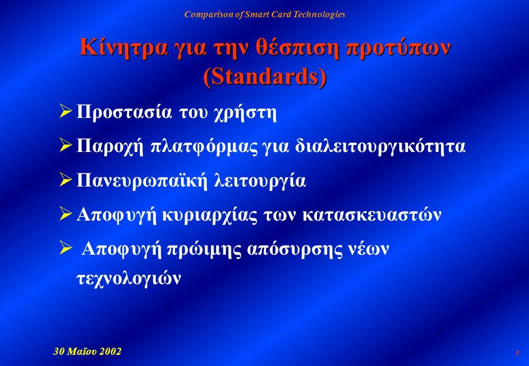 Comparison of Smart Card Technologies 30 Μαϊου 2002 8 Κίνητρα για την θέσπιση προτύπων (Standards)  Προστασία του χρήστη  Παροχή πλατφόρμας για διαλειτουργικότητα  Πανευρωπαϊκή λειτουργία  Αποφυγή κυριαρχίας των κατασκευαστών  Αποφυγή πρώιμης απόσυρσης νέων τεχνολογιών