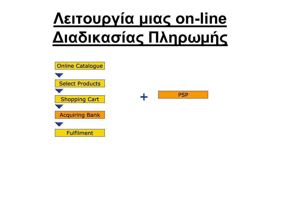 Λειτουργία μιας on-line Διαδικασίας Πληρωμής