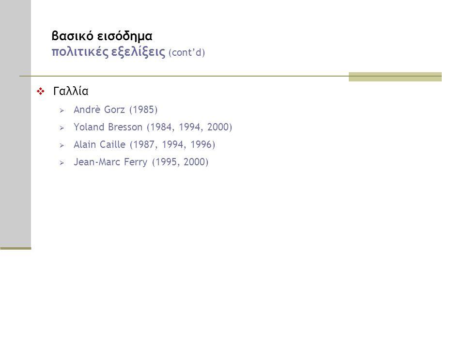 βασικό εισόδημα πολιτικές εξελίξεις (cont'd)  Γαλλία  Andrè Gorz (1985)  Yoland Bresson (1984, 1994, 2000)  Alain Caille (1987, 1994, 1996)  Jean-Marc Ferry (1995, 2000)