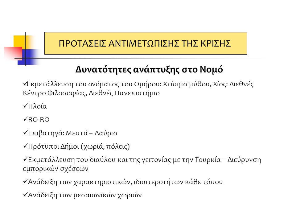 ΠΡΟΤΑΣΕΙΣ ΑΝΤΙΜΕΤΩΠΙΣΗΣ ΤΗΣ ΚΡΙΣΗΣ Δυνατότητες ανάπτυξης στο Νομό  Εκμετάλλευση του ονόματος του Ομήρου: Χτίσιμο μύθου, Χίος: Διεθνές Κέντρο Φιλοσοφί