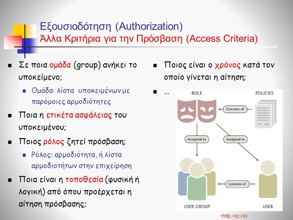Εξουσιοδότηση (Authorization) Άλλα Κριτήρια για την Πρόσβαση (Access Criteria)  Σε ποια ομάδα (group) ανήκει το υποκείμενο;  Ομάδα: λίστα υποκειμένω
