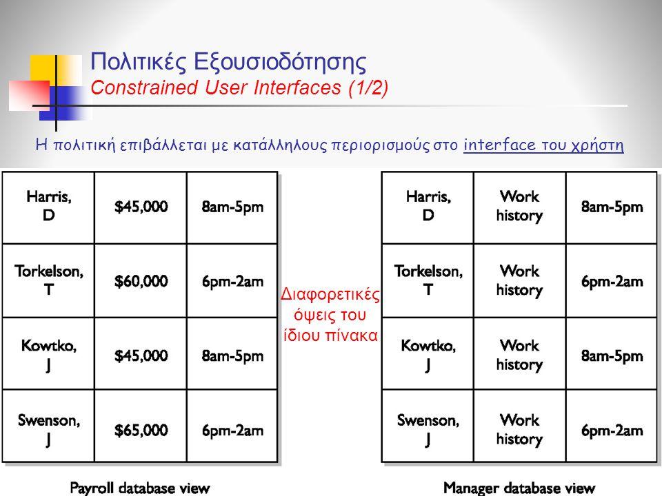 Πολιτικές Εξουσιοδότησης Constrained User Interfaces (1/2) Η πολιτική επιβάλλεται με κατάλληλους περιορισμούς στο interface του χρήστη Διαφορετικές όψ