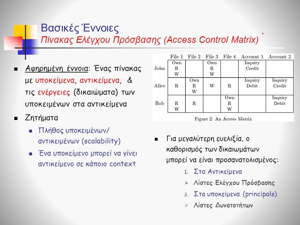 Βασικές Έννοιες Πίνακας Ελέγχου Πρόσβασης (Access Control Matrix)  Αφηρημένη έννοια: Ένας πίνακας με υποκείμενα, αντικείμενα, & τις ενέργειες (δικαιώ