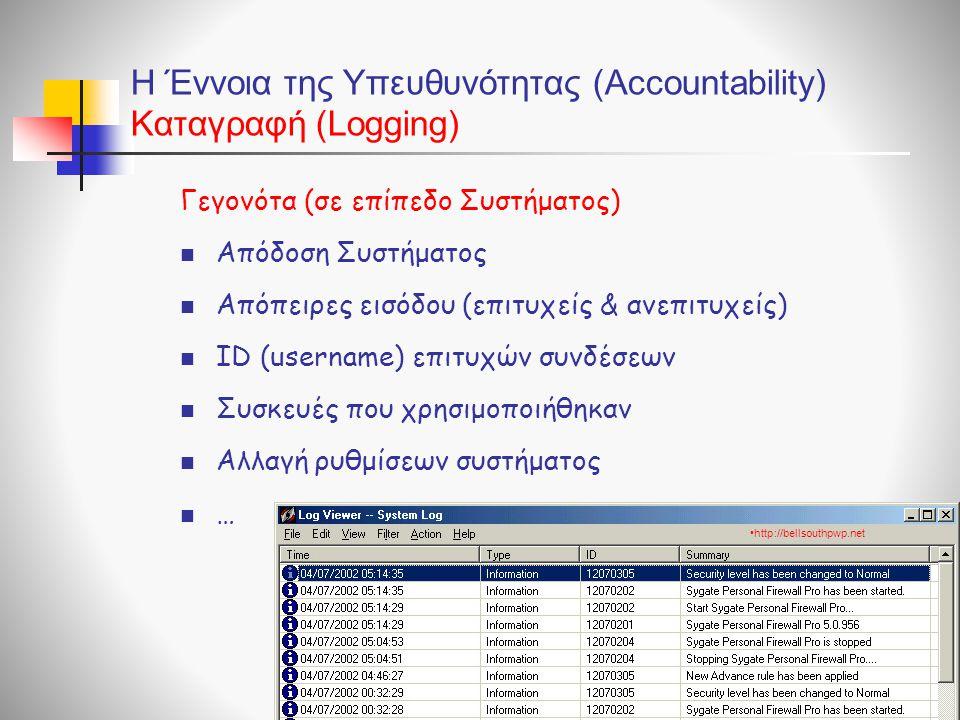 Η Έννοια της Υπευθυνότητας (Accountability) Καταγραφή (Logging) Γεγονότα (σε επίπεδο Συστήματος)  Απόδοση Συστήματος  Απόπειρες εισόδου (επιτυχείς &