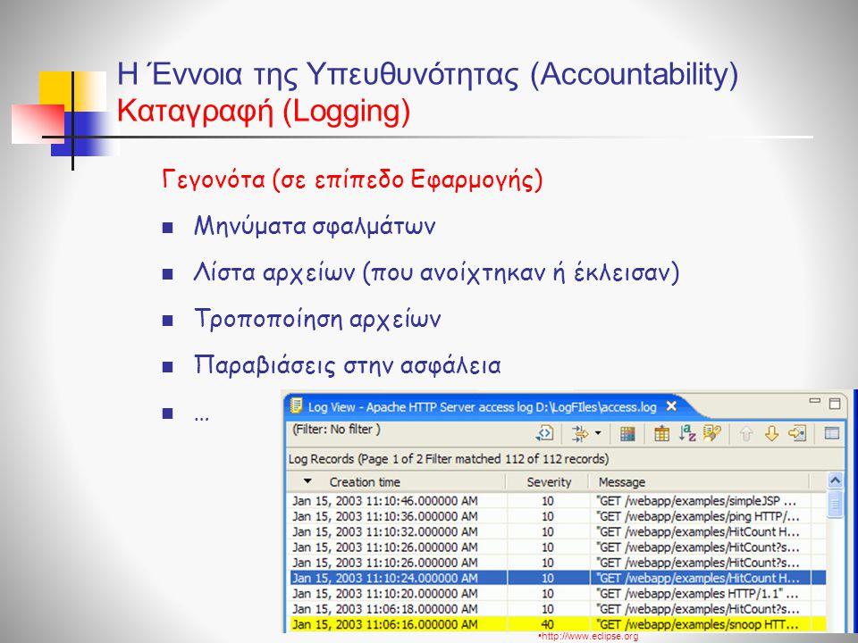 Η Έννοια της Υπευθυνότητας (Accountability) Καταγραφή (Logging) Γεγονότα (σε επίπεδο Εφαρμογής)  Μηνύματα σφαλμάτων  Λίστα αρχείων (που ανοίχτηκαν ή