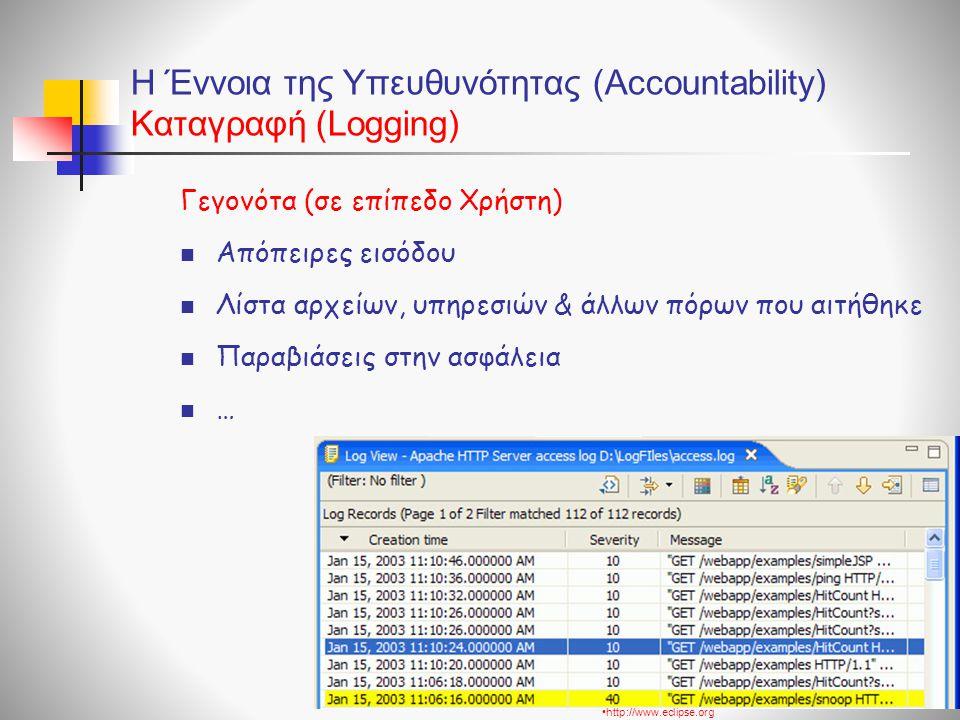 Η Έννοια της Υπευθυνότητας (Accountability) Καταγραφή (Logging) Γεγονότα (σε επίπεδο Χρήστη)  Απόπειρες εισόδου  Λίστα αρχείων, υπηρεσιών & άλλων πό