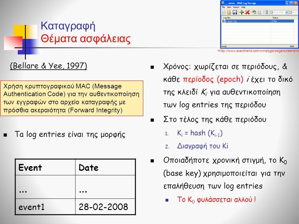 Καταγραφή Θέματα ασφάλειας (Bellare & Yee, 1997)  Ta log entries είναι της μορφής  Χρόνος: χωρίζεται σε περιόδους, & κάθε περίοδος (epoch) i έχει το