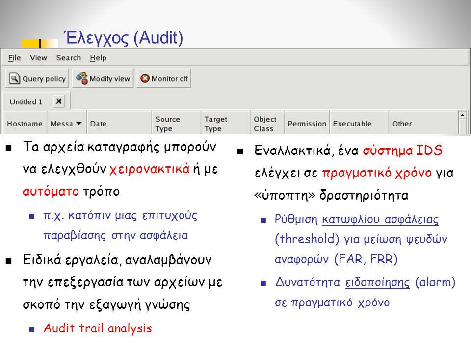 Έλεγχος (Audit) Χρήση συστημάτων IDS (195)  Τa αρχεία καταγραφής μπορούν να ελεγχθούν χειρονακτικά ή με αυτόματο τρόπο  π.χ. κατόπιν μιας επιτυχούς