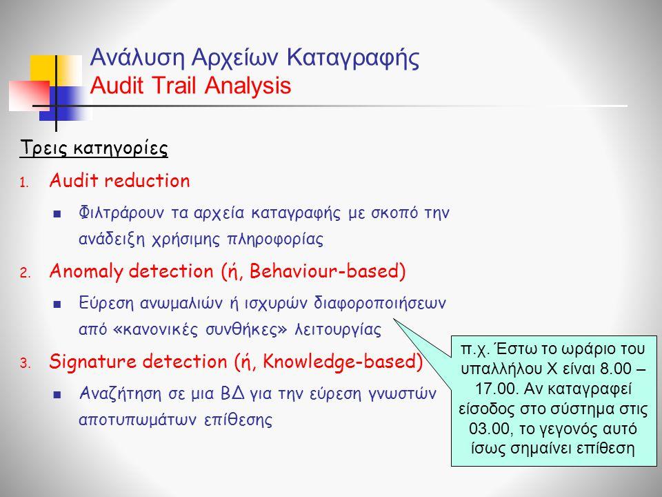 Ανάλυση Αρχείων Καταγραφής Audit Trail Analysis Τρεις κατηγορίες 1. Audit reduction  Φιλτράρουν τα αρχεία καταγραφής με σκοπό την ανάδειξη χρήσιμης π