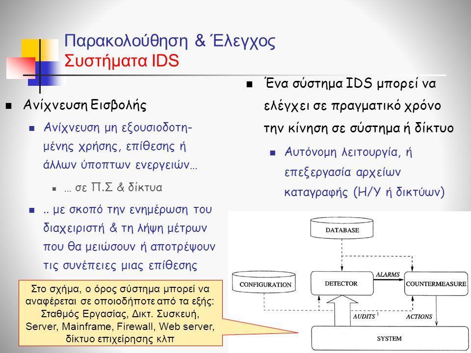Παρακολούθηση & Έλεγχος Συστήματα IDS  Ανίχνευση Εισβολής  Ανίχνευση μη εξουσιοδοτη- μένης χρήσης, επίθεσης ή άλλων ύποπτων ενεργειών…  … σε Π.Σ &