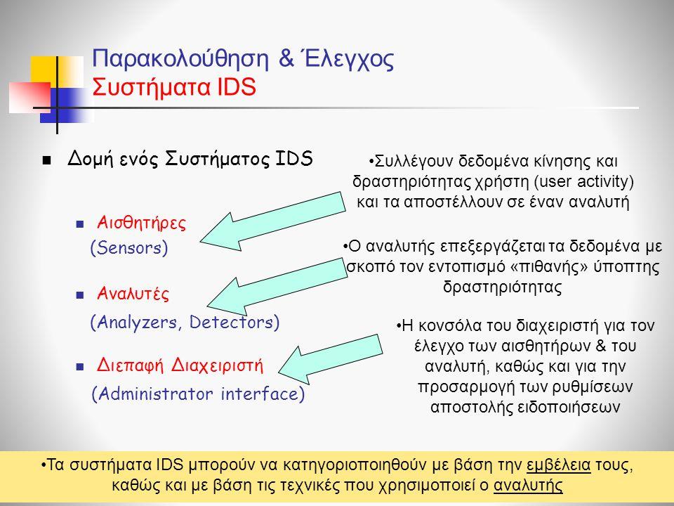 Παρακολούθηση & Έλεγχος Συστήματα IDS  Δομή ενός Συστήματος IDS  Αισθητήρες  Αναλυτές  Διεπαφή Διαχειριστή •Συλλέγουν δεδομένα κίνησης και δραστηρ