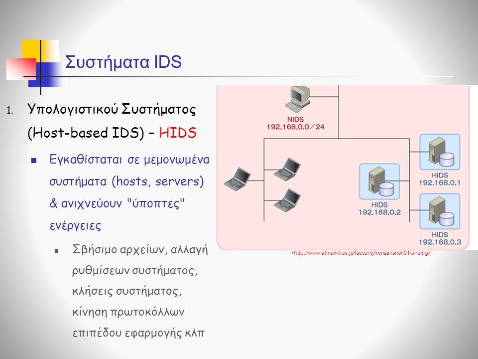 Συστήματα IDS 1. Υπολογιστικού Συστήματος (Host-based IDS) – HIDS  Εγκαθίσταται σε μεμονωμένα συστήματα (hosts, servers) & ανιχνεύουν