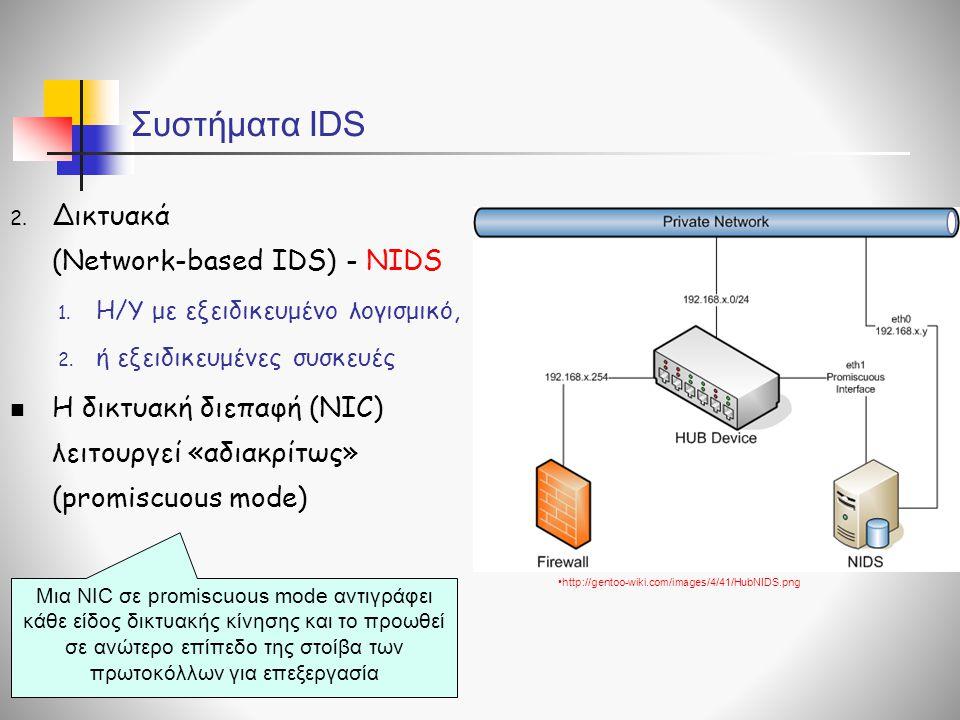 Συστήματα IDS Μια NIC σε promiscuous mode αντιγράφει κάθε είδος δικτυακής κίνησης και το προωθεί σε ανώτερο επίπεδο της στοίβα των πρωτοκόλλων για επε