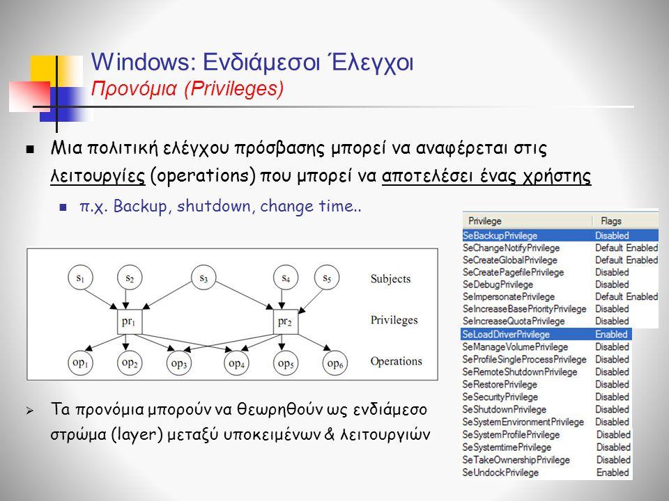 Windows: Ενδιάμεσοι Έλεγχοι Προνόμια (Privileges)  Μια πολιτική ελέγχου πρόσβασης μπορεί να αναφέρεται στις λειτουργίες (operations) που μπορεί να απ
